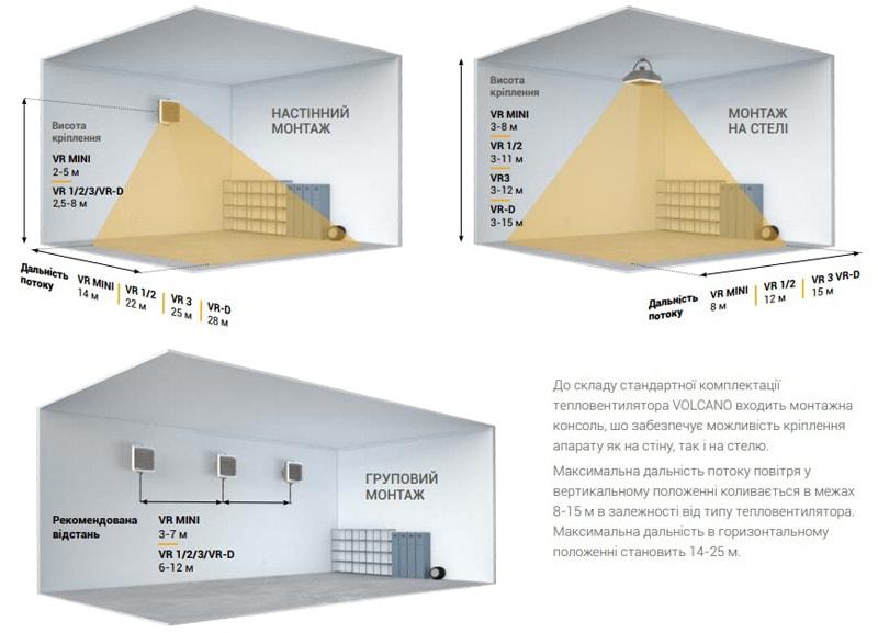 Приклад монтажу Volcano VR3 EC