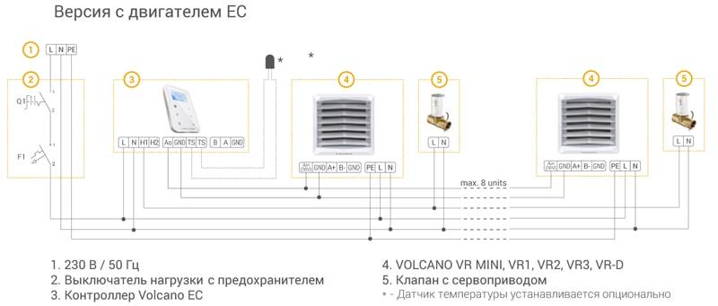 Схема подключения Volcano VR MINI EC