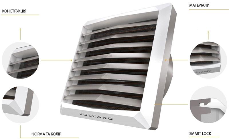 Конструкція тепловентилятора VOLCANO VR3 EC
