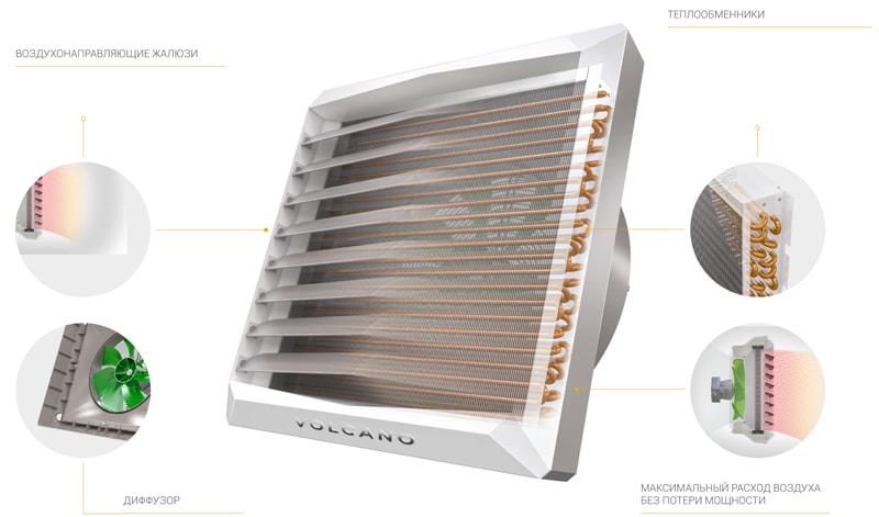 Преимущества тепловентиляторов Volcano VR MINI EC