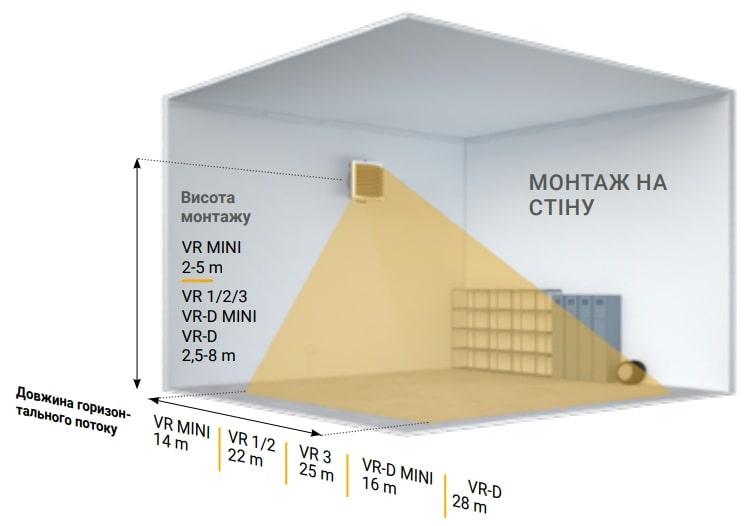 Монтаж тепловентилятора Volcano на стіну
