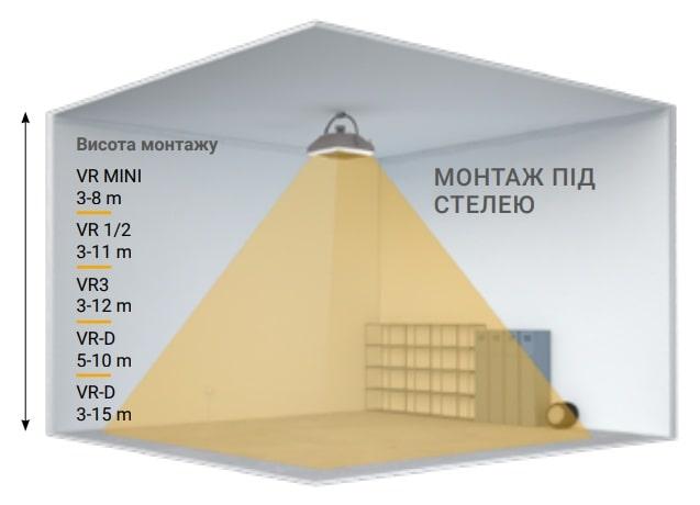 Монтаж тепловентилятора Volcano на потолок